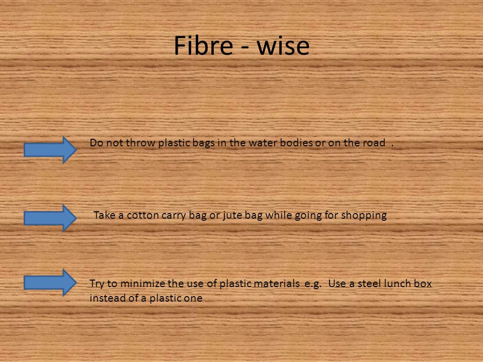 Fibre - wise Do not throw plastic bags in the water bodies or on the road.