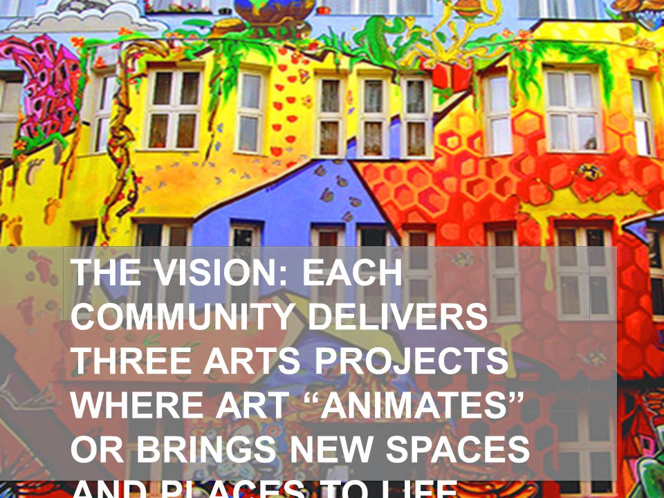 THE VISION: EACH COMMUNITY DELIVERS THREE ARTS PROJECTS WHERE ART ANIMATES OR BRINGS NEW SPACES AND PLACES TO LIFE, CULMINATING IN A WEEKEND OF ARTS ACTIVITY IN 2013.