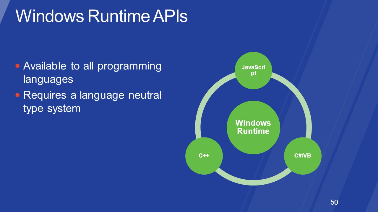Windows Runtime APIs 50 Available to all programming languages Requires a language neutral type system
