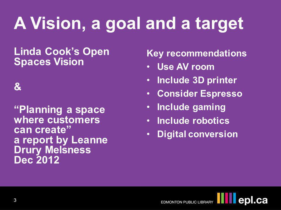 Linda Cooks Open Spaces Vision & Planning a space where customers can create a report by Leanne Drury Melsness Dec 2012 A Vision, a goal and a target 3 Key recommendations Use AV room Include 3D printer Consider Espresso Include gaming Include robotics Digital conversion