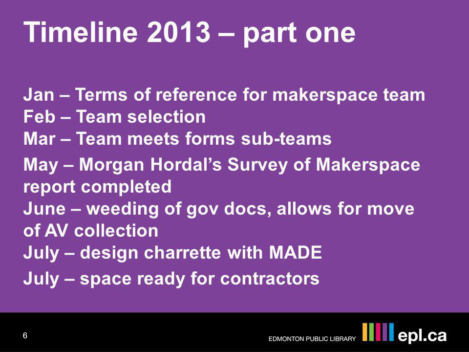 Timeline 2013 – part one Jan – Terms of reference for makerspace team Feb – Team selection Mar – Team meets forms sub-teams May – Morgan Hordals Surve