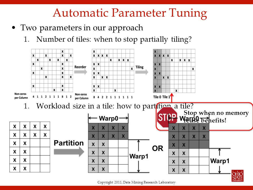 Copyright 2011, Data Mining Research Laboratory Automatic Parameter Tuning Two parameters in our approach 1.Number of tiles: when to stop partially tiling.