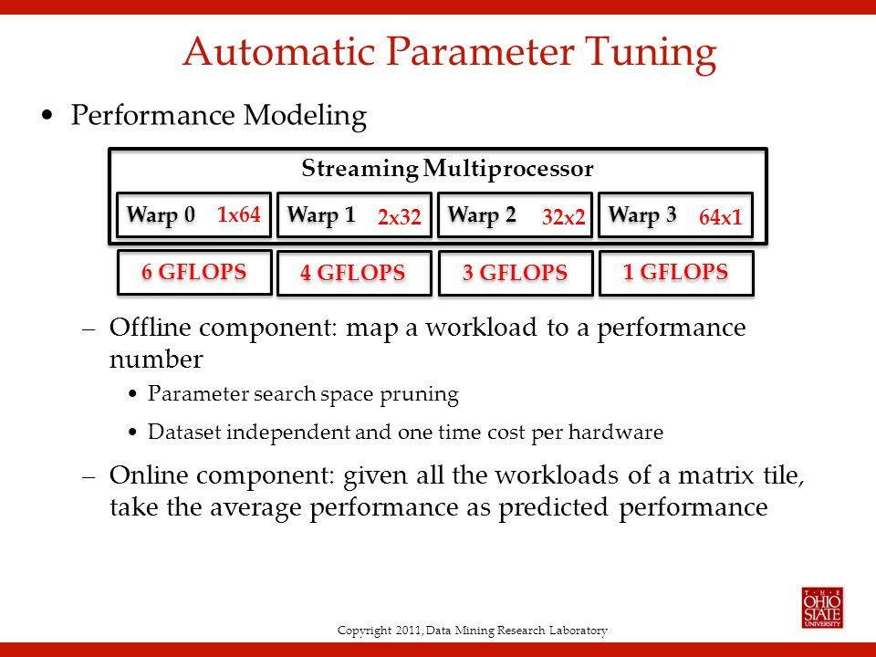 Copyright 2011, Data Mining Research Laboratory Automatic Parameter Tuning Performance Modeling –Offline component: map a workload to a performance number Parameter search space pruning Dataset independent and one time cost per hardware –Online component: given all the workloads of a matrix tile, take the average performance as predicted performance Warp 0 Warp 1 Warp 2 Warp 3 Streaming Multiprocessor 1x64 2x3232x264x1 6 GFLOPS 4 GFLOPS 3 GFLOPS 1 GFLOPS