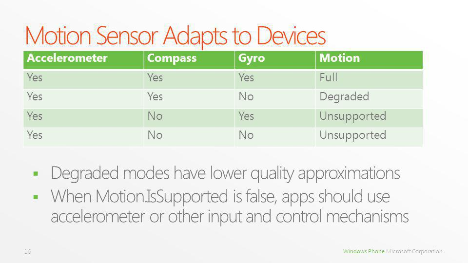 Windows Phone Microsoft Corporation. Degraded modes have lower quality approximations When Motion.IsSupported is false, apps should use accelerometer