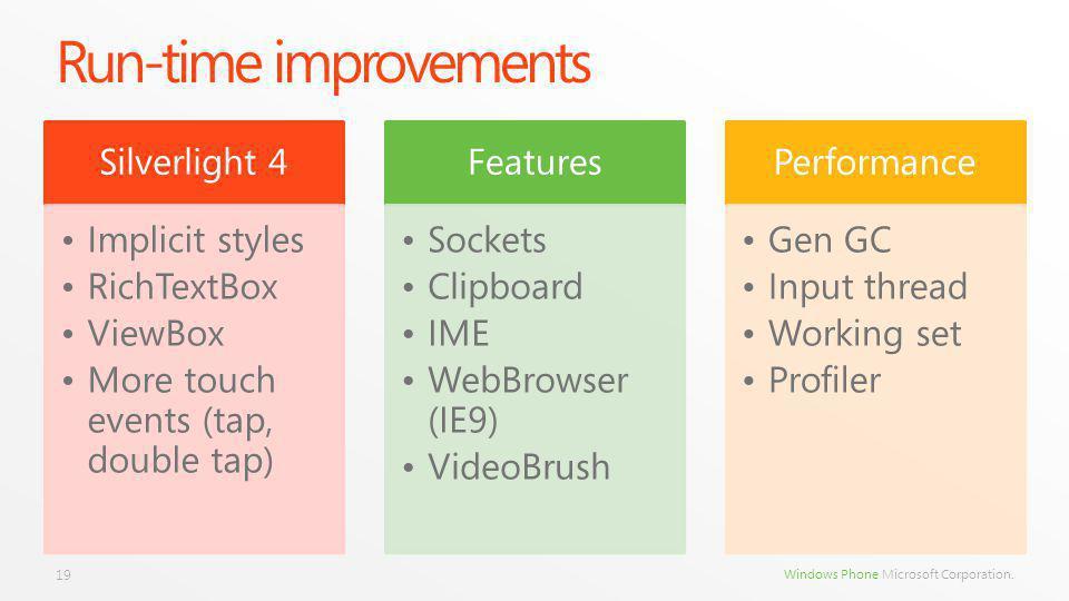 Windows Phone Microsoft Corporation. Run-time improvements Silverlight 4 Implicit styles RichTextBox ViewBox More touch events (tap, double tap) Featu