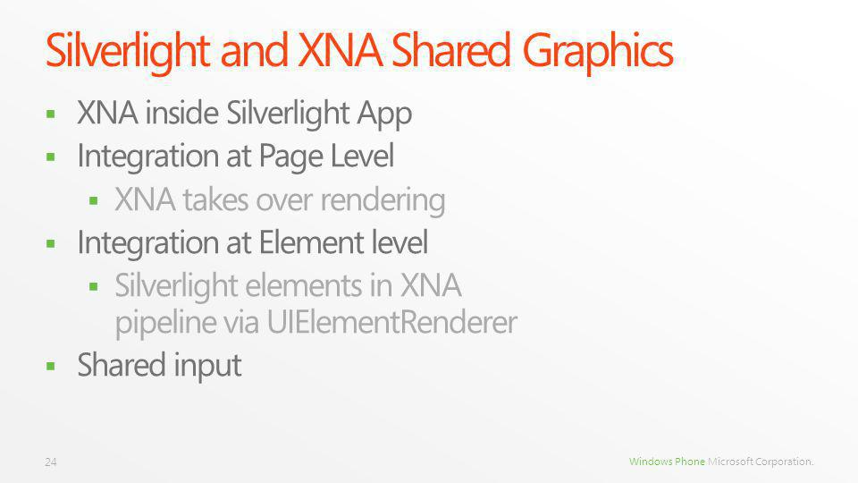 Windows Phone Microsoft Corporation. Silverlight and XNA Shared Graphics XNA inside Silverlight App Integration at Page Level XNA takes over rendering