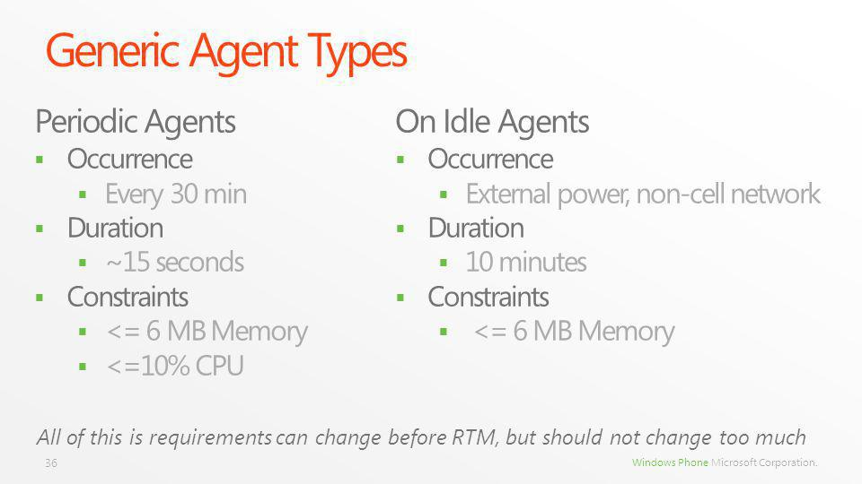Windows Phone Microsoft Corporation. Generic Agent Types 36 Periodic Agents Occurrence Every 30 min Duration ~15 seconds Constraints <= 6 MB Memory <=