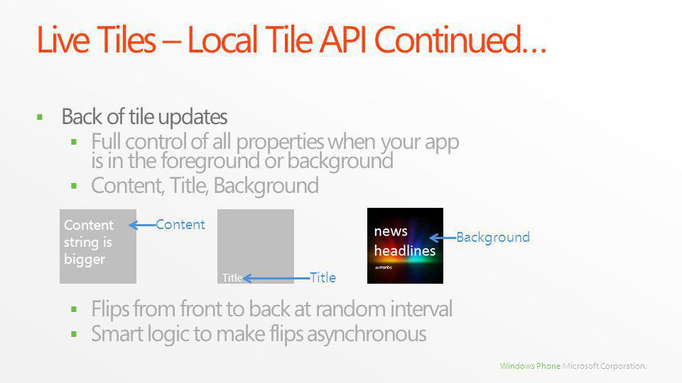 Windows Phone Microsoft Corporation. Back of tile updates Full control of all properties when your app is in the foreground or background Content, Tit