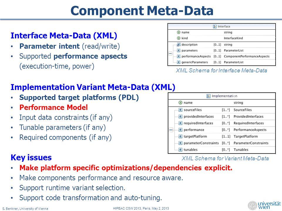 S. Benkner, University of Vienna HIPEAC CSW 2013, Paris, May 2, 2013 Component Meta-Data Interface Meta-Data (XML) Parameter intent (read/write) Suppo