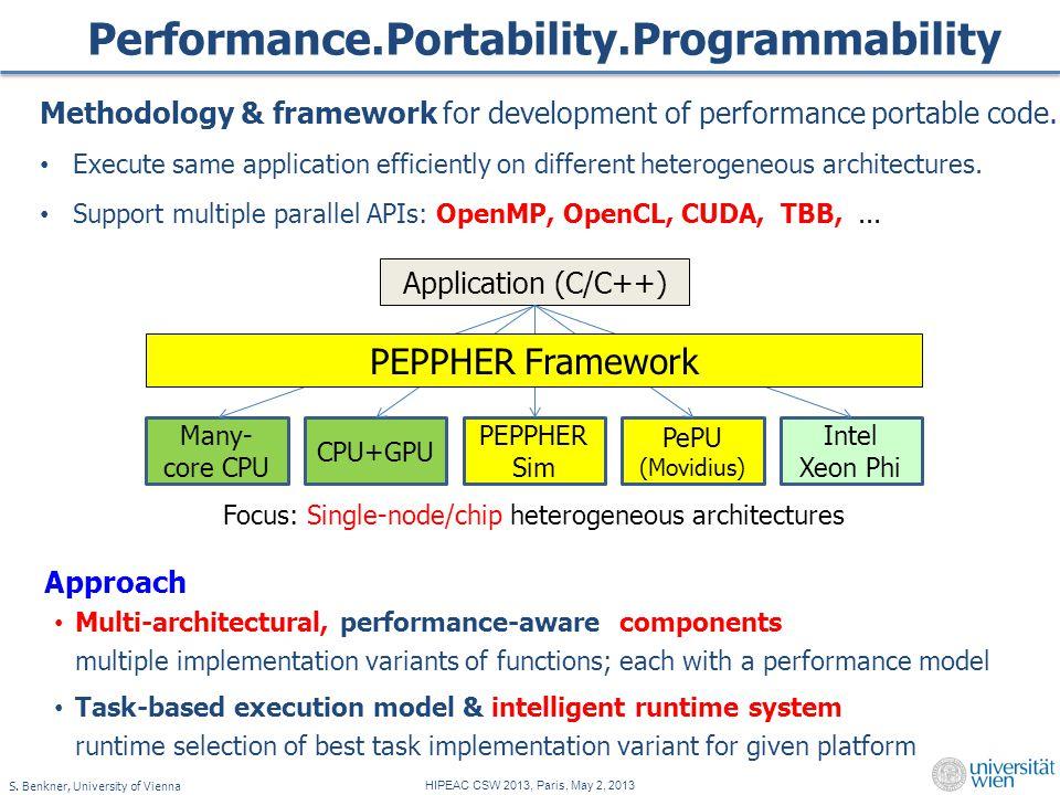 S. Benkner, University of Vienna HIPEAC CSW 2013, Paris, May 2, 2013 Performance.Portability.Programmability Application (C/C++) Many- core CPU CPU+GP