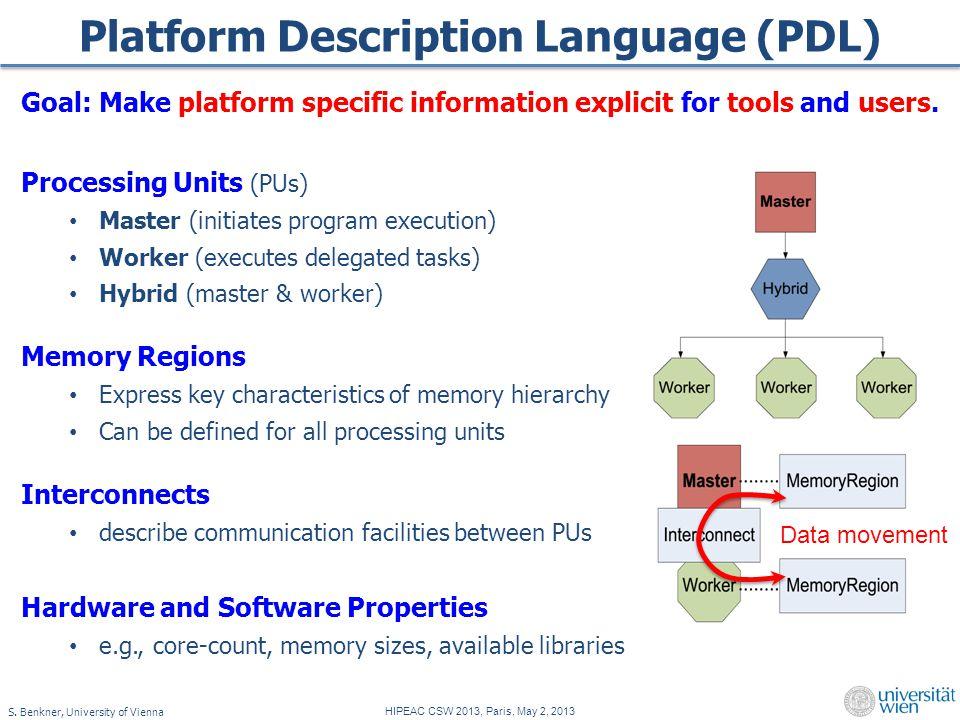 S. Benkner, University of Vienna HIPEAC CSW 2013, Paris, May 2, 2013 Platform Description Language (PDL) Goal: Make platform specific information expl