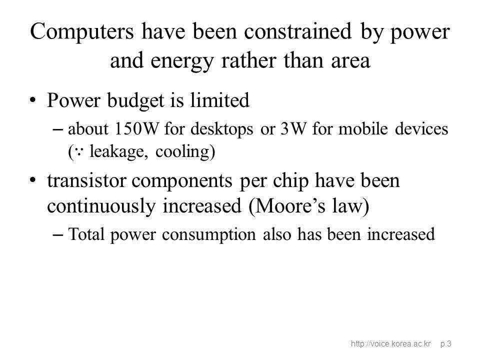 Computers have been constrained by power and energy rather than area Power budget is limited – about 150W for desktops or 3W for mobile devices ( leakage, cooling) transistor components per chip have been continuously increased (Moores law) – Total power consumption also has been increased http://voice.korea.ac.kr p.3