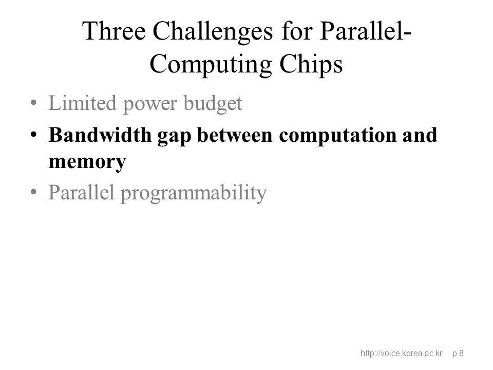 Bandwidth gap between computation and memory is severe.