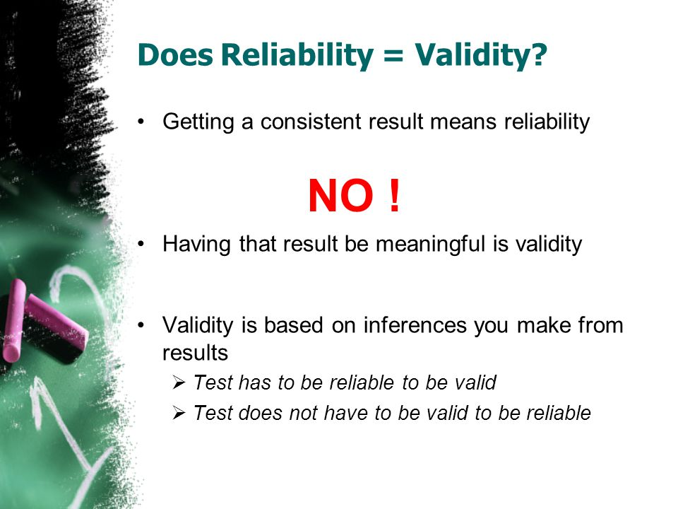 Does Reliability = Validity.