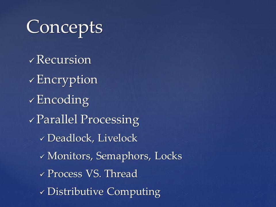 Recursion Recursion Encryption Encryption Encoding Encoding Parallel Processing Parallel Processing Deadlock, Livelock Deadlock, Livelock Monitors, Semaphors, Locks Monitors, Semaphors, Locks Process VS.
