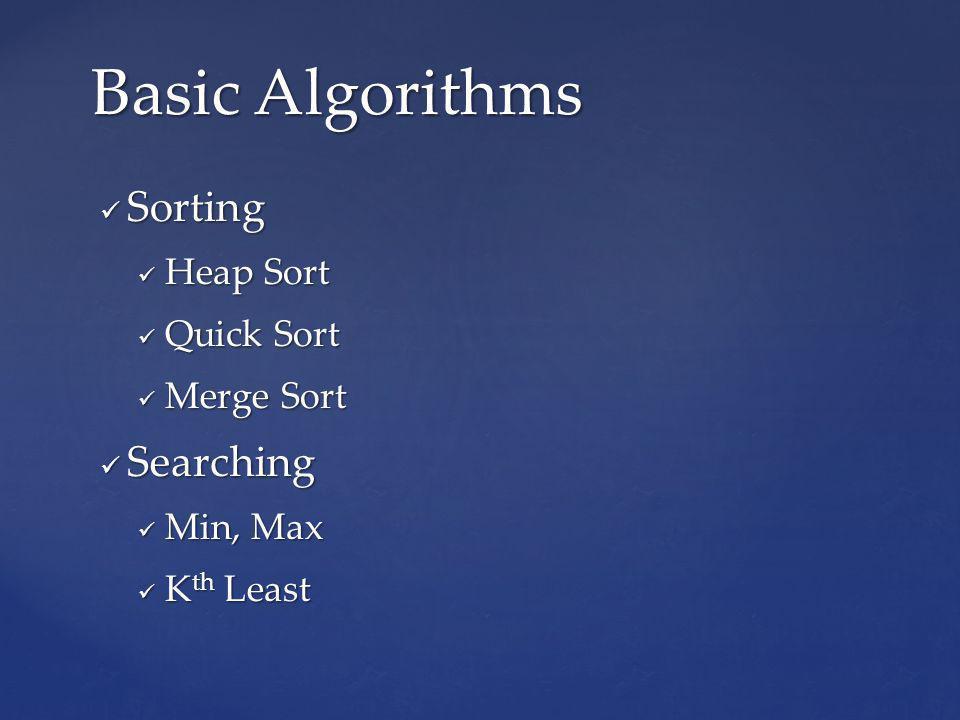 Sorting Sorting Heap Sort Heap Sort Quick Sort Quick Sort Merge Sort Merge Sort Searching Searching Min, Max Min, Max K th Least K th Least Basic Algorithms