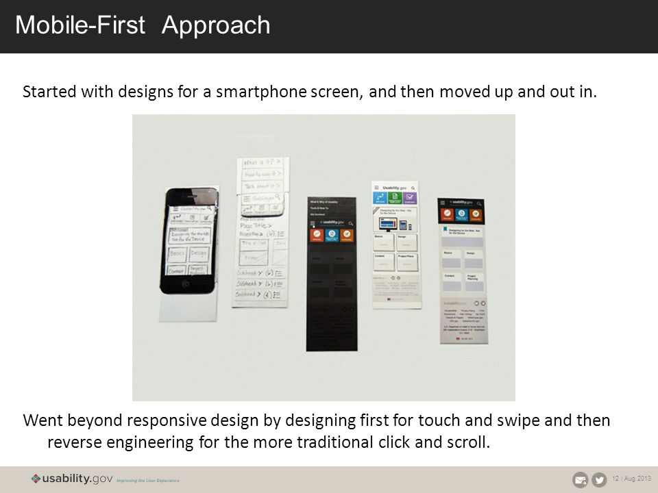 Started with designs for a smartphone screen, and then moved up and out in.