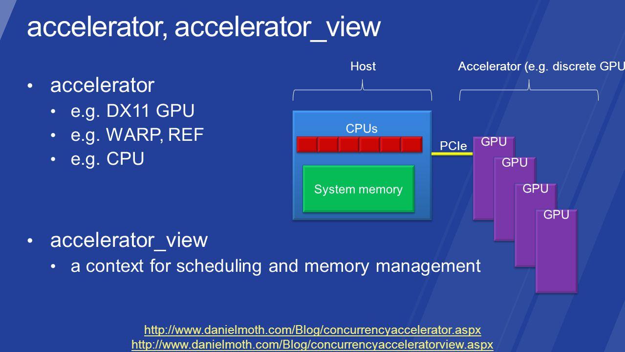 PCIe HostAccelerator (e.g. discrete GPU) http://www.danielmoth.com/Blog/concurrencyaccelerator.aspx http://www.danielmoth.com/Blog/concurrencyaccelera