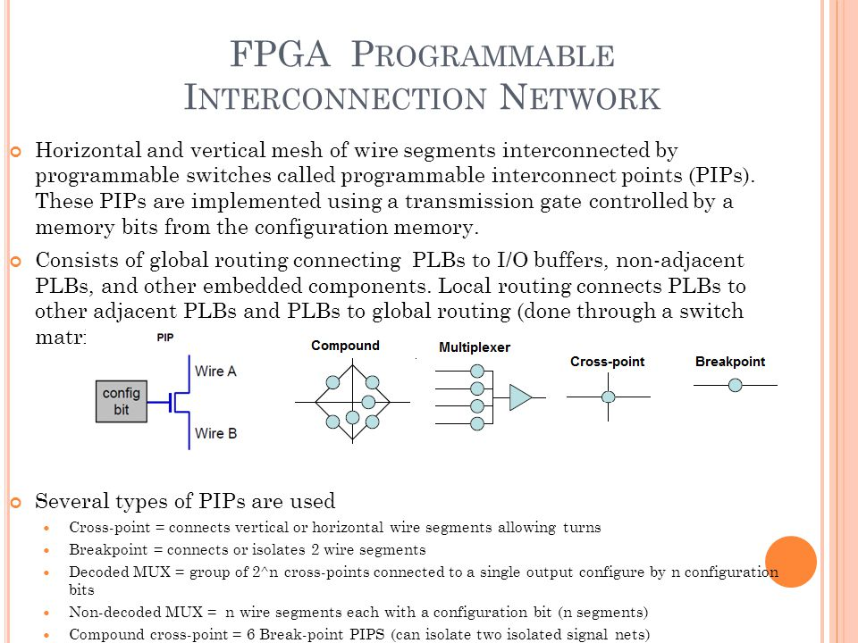 FPGA P ROGRAMMABLE I NTERCONNECTION N ETWORK Horizontal and vertical mesh of wire segments interconnected by programmable switches called programmable interconnect points (PIPs).