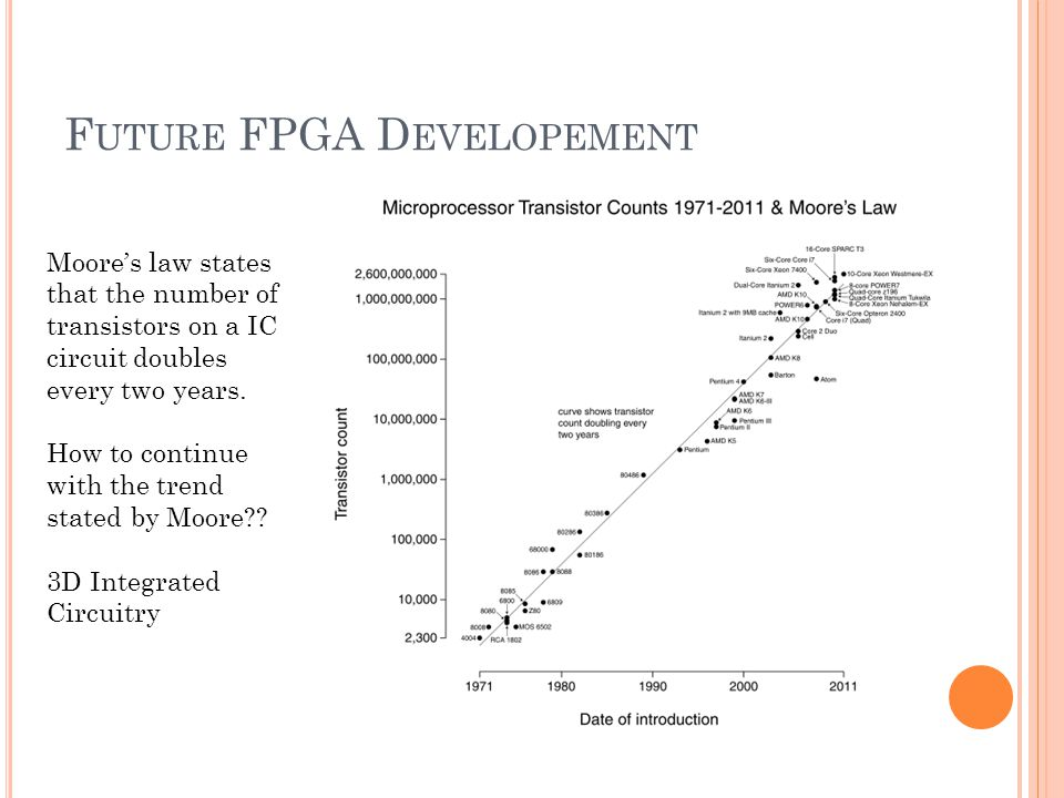 F UTURE FPGA D EVELOPEMENT Moores law states that the number of transistors on a IC circuit doubles every two years.