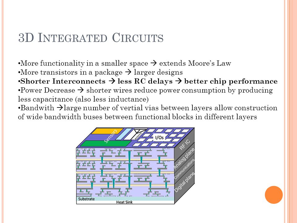 3D I NTEGRATED C IRCUITS More functionality in a smaller space extends Moores Law More transistors in a package larger designs Shorter Interconnects less RC delays better chip performance Power Decrease shorter wires reduce power consumption by producing less capacitance (also less inductance) Bandwith large number of vertial vias between layers allow construction of wide bandwidth buses between functional blocks in different layers