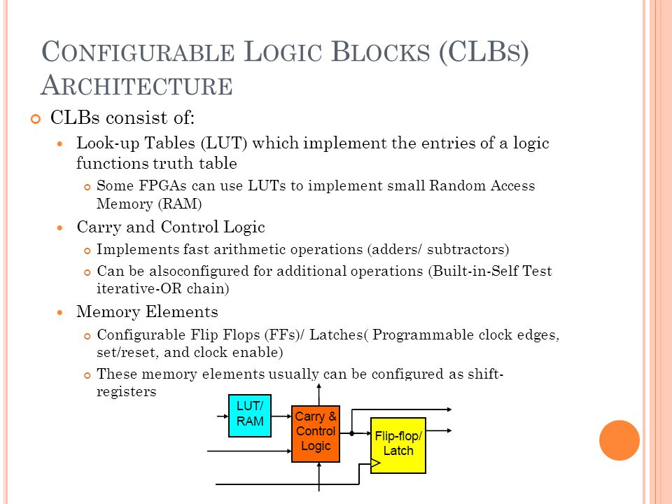 C ONFIGURABLE L OGIC B LOCKS (CLB S ) A RCHITECTURE CLBs consist of: Look-up Tables (LUT) which implement the entries of a logic functions truth table Some FPGAs can use LUTs to implement small Random Access Memory (RAM) Carry and Control Logic Implements fast arithmetic operations (adders/ subtractors) Can be alsoconfigured for additional operations (Built-in-Self Test iterative-OR chain) Memory Elements Configurable Flip Flops (FFs)/ Latches( Programmable clock edges, set/reset, and clock enable) These memory elements usually can be configured as shift- registers