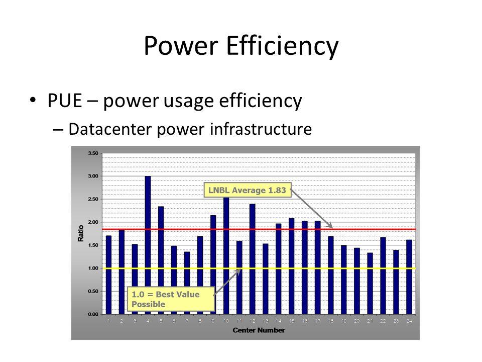 Power Efficiency PUE – power usage efficiency – Datacenter power infrastructure