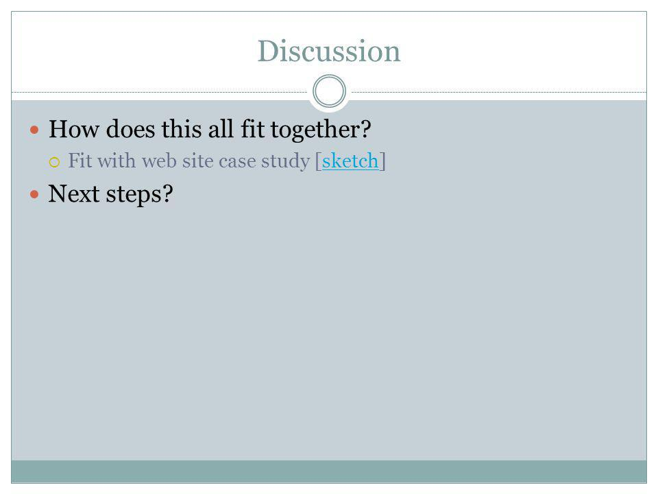 Discussion How does this all fit together? Fit with web site case study [sketch]sketch Next steps?
