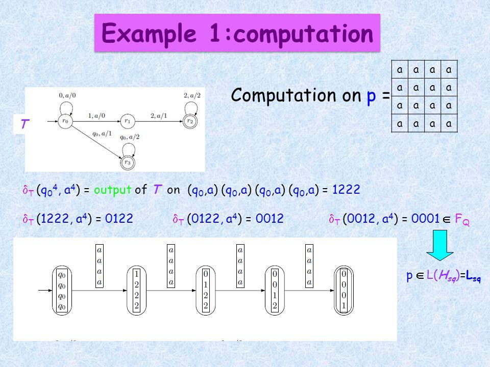 Computation on p = T (q 0 4, a 4 ) = output of T on (q 0,a) (q 0,a) (q 0,a) (q 0,a) = 1222 T (1222, a 4 ) = 0122 T (0122, a 4 ) = 0012 T (0012, a 4 ) = 0001 F Q Example 1:computation aaaa aaaa aaaa aaaa T p L(H sq )=L sq