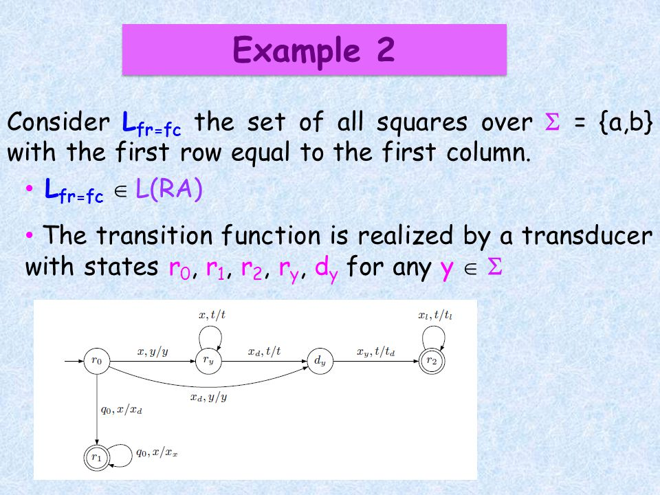 Example 2 Consider L fr=fc the set of all squares over = {a,b} with the first row equal to the first column.