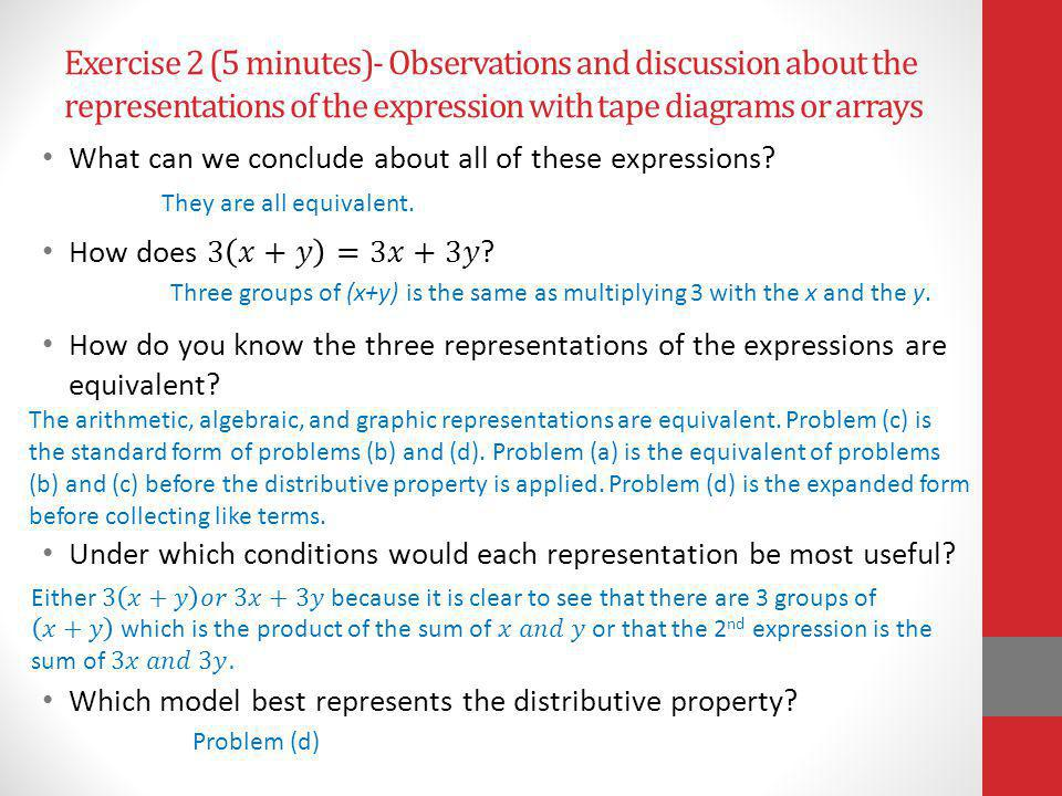 Exercise 2 (5 minutes)- Observations and discussion about the representations of the expression with tape diagrams or arrays They are all equivalent.