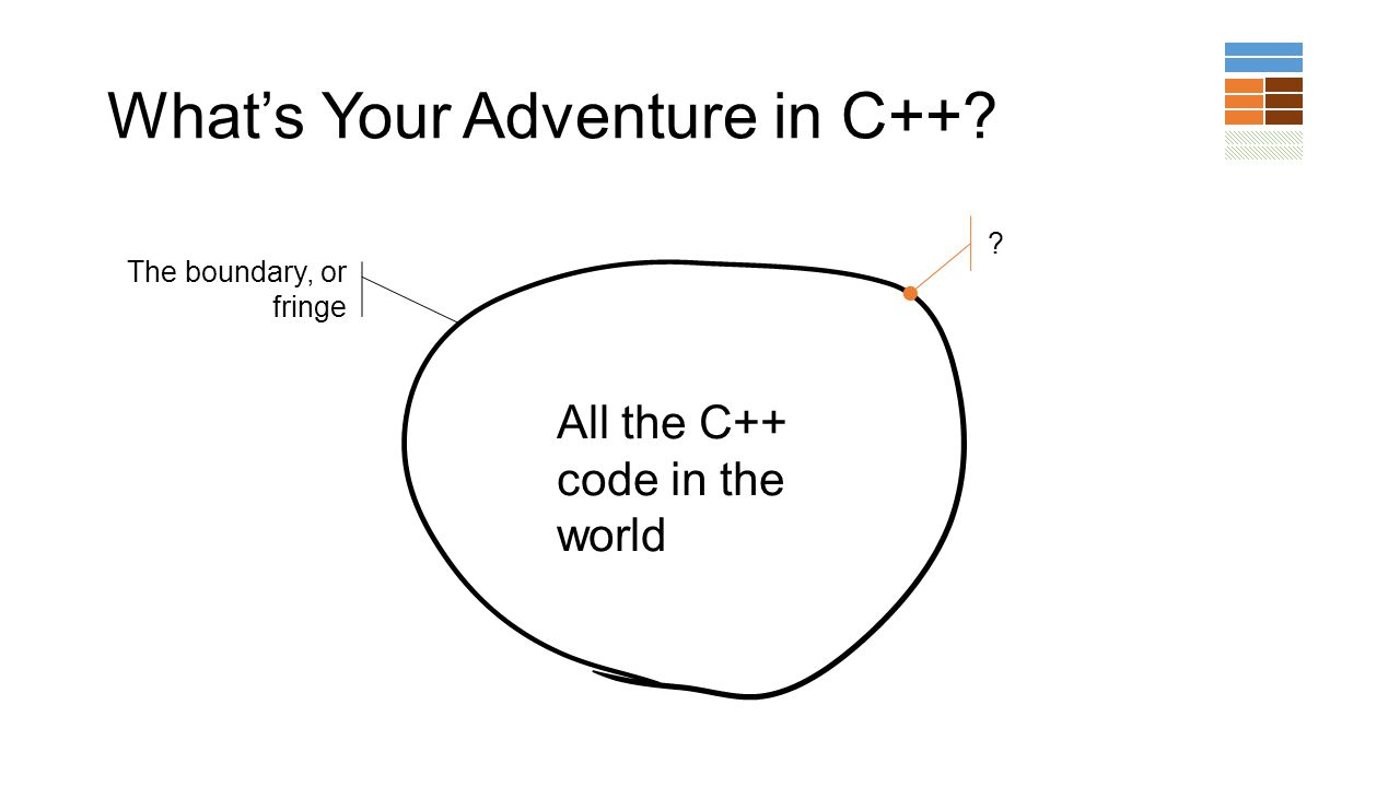 Whats Your Adventure in C++? All the C++ code in the world The boundary, or fringe ?