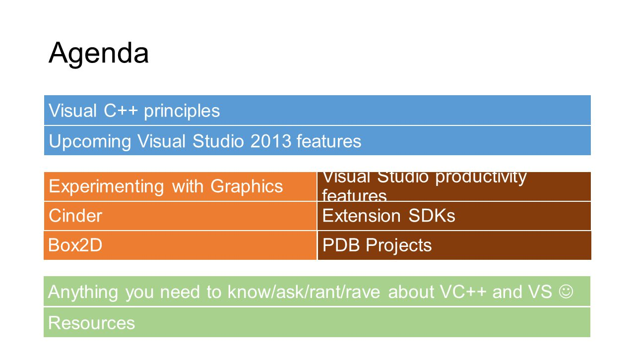 Agenda Visual C++ principles Upcoming Visual Studio 2013 features Experimenting with Graphics Visual Studio productivity features Cinder Box2D Extensi