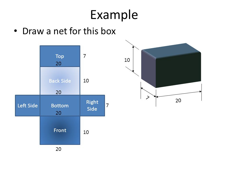 Example Find the surface area of a square pyramid with base edges of 5 meters and a slant height of 3 meters L.A.