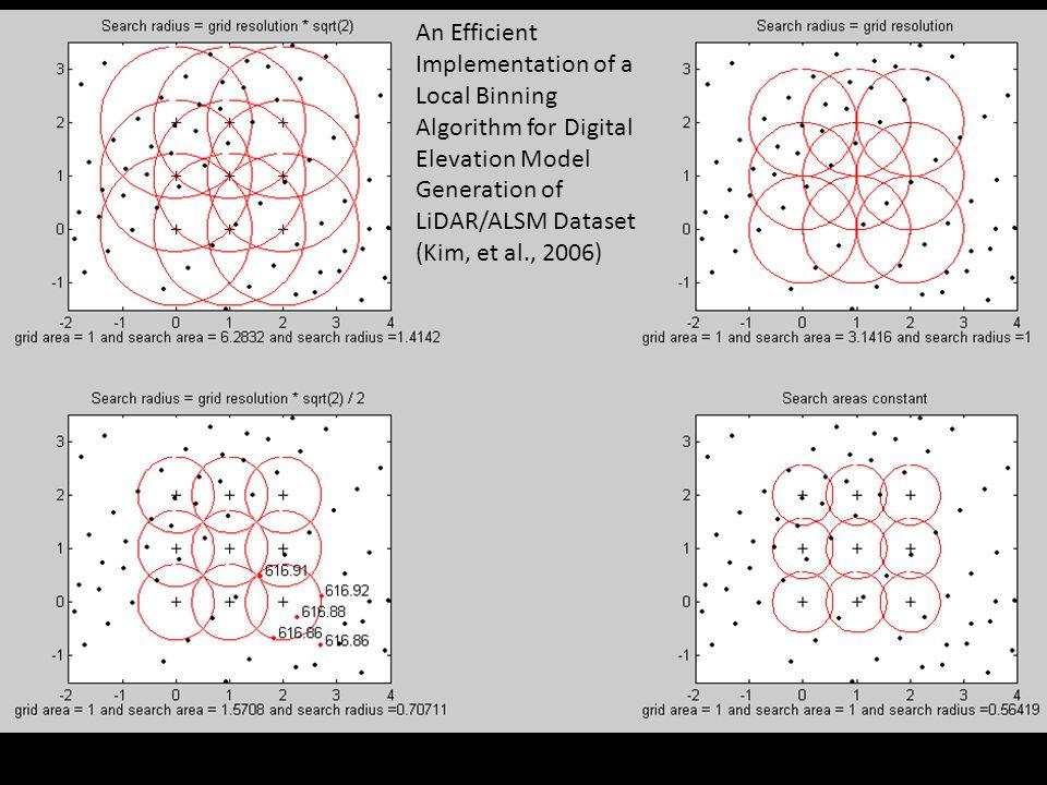 An Efficient Implementation of a Local Binning Algorithm for Digital Elevation Model Generation of LiDAR/ALSM Dataset (Kim, et al., 2006)
