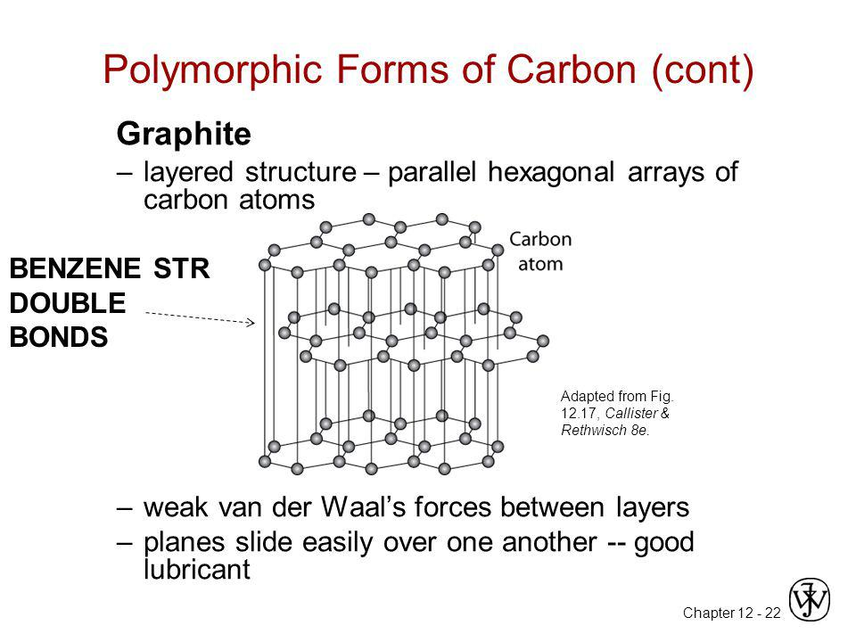 Chapter 12 -22 Polymorphic Forms of Carbon (cont) Graphite –layered structure – parallel hexagonal arrays of carbon atoms –weak van der Waals forces b
