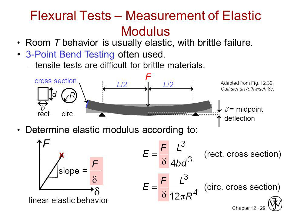 Chapter 12 -29 Room T behavior is usually elastic, with brittle failure. 3-Point Bend Testing often used. -- tensile tests are difficult for brittle m