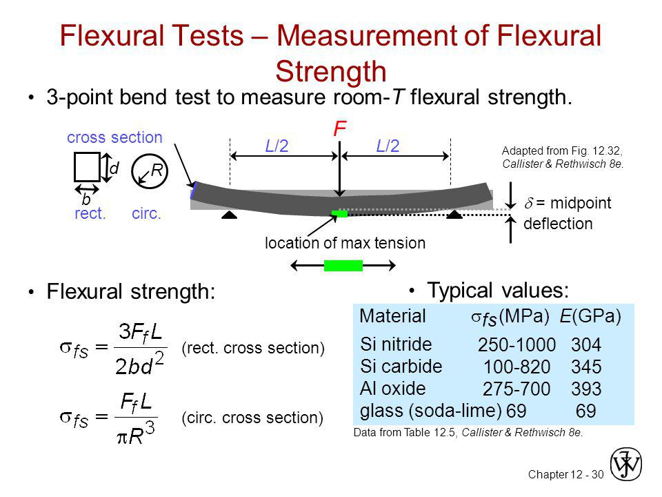 Chapter 12 -30 3-point bend test to measure room-T flexural strength. Adapted from Fig. 12.32, Callister & Rethwisch 8e. Flexural Tests – Measurement