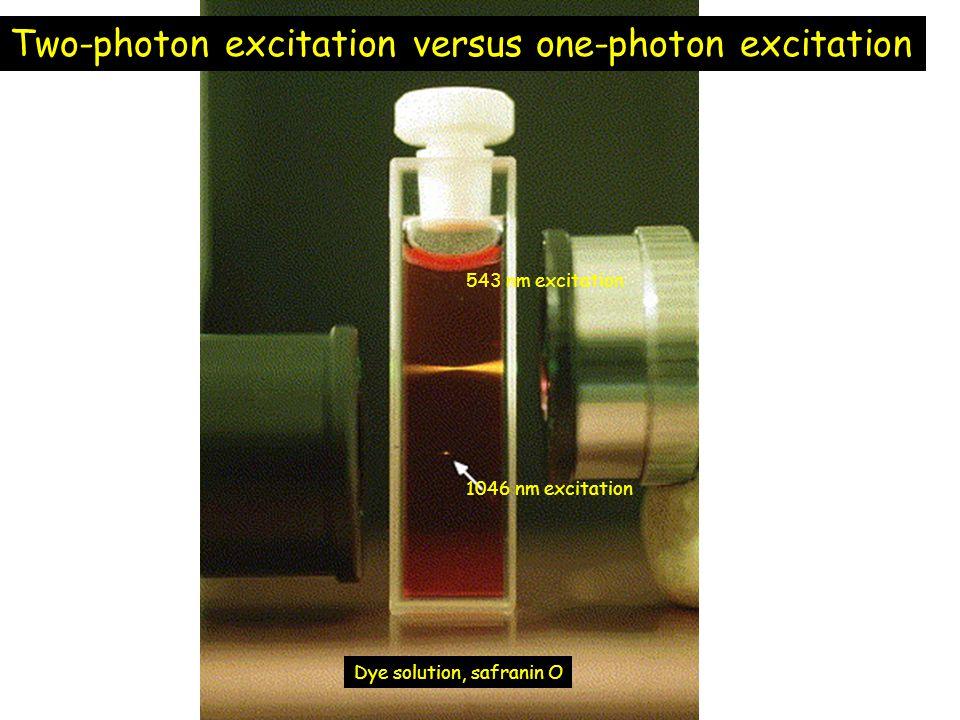 Two-photon excitation versus one-photon excitation 543 nm excitation 1046 nm excitation Dye solution, safranin O