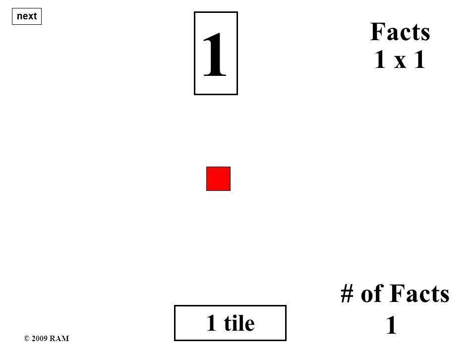 22 tiles 22 1 x 22 # of Facts 4 22 x 1 Facts 11 x 2 2 x 11 next © 2009 RAM