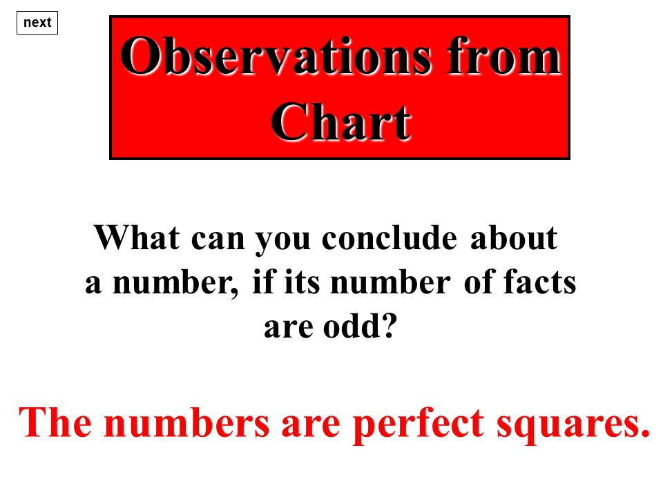 Observations from Chart What can you conclude about a number, if its number of facts are odd.