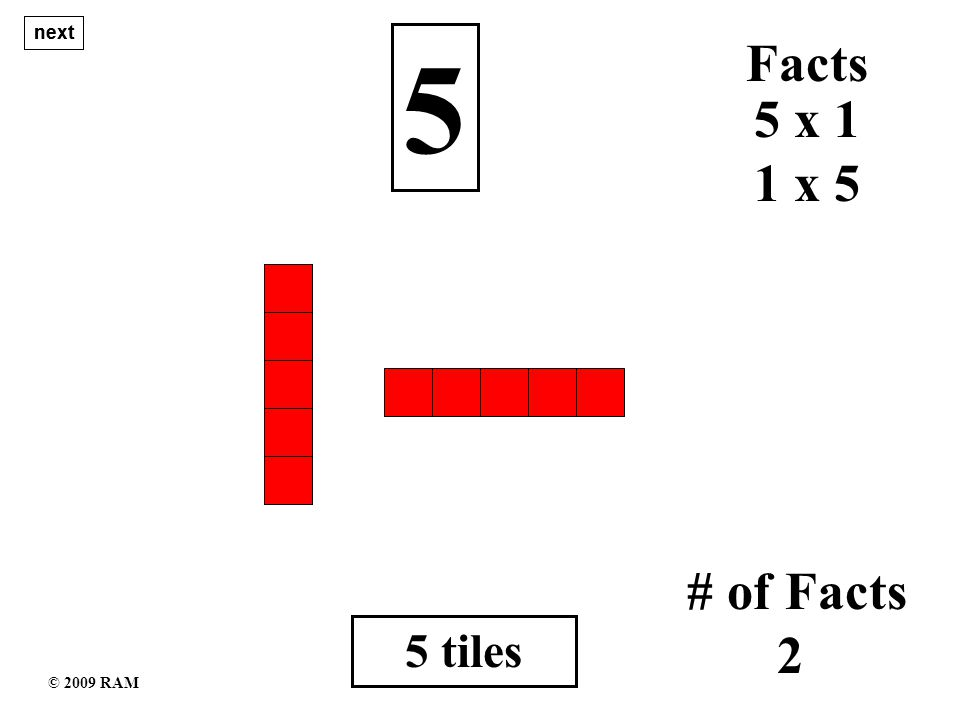 Number# of tiles #of rectangles # of facts Type of # 1111unit 2222prime 3322 4433comp 5522prime 6644comp 7722prime 8844comp 9933 10 44comp 11 22prime 12 66comp 13 22prime Number# of tiles #of rectangles # of facts Type of # 14 44comp 15 44comp 16 55comp 17 22prime 18 66comp 19 22prime 20 66comp 21 44comp 22 44comp 23 22prime 24 88comp 25 33comp 26 44comp