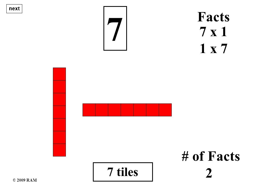 18 tiles 18 1 x 16 # of Facts 6 16 x 1 Facts 9 x 2 2 x 9 6 x 3 3 x 6 next © 2009 RAM