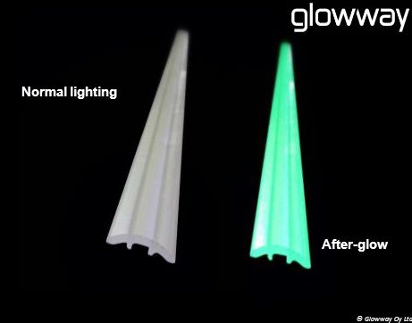 Normal lighting After-glow