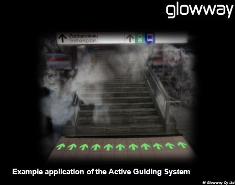 © Glowway Oy Ltd Example application of the Active Guiding System