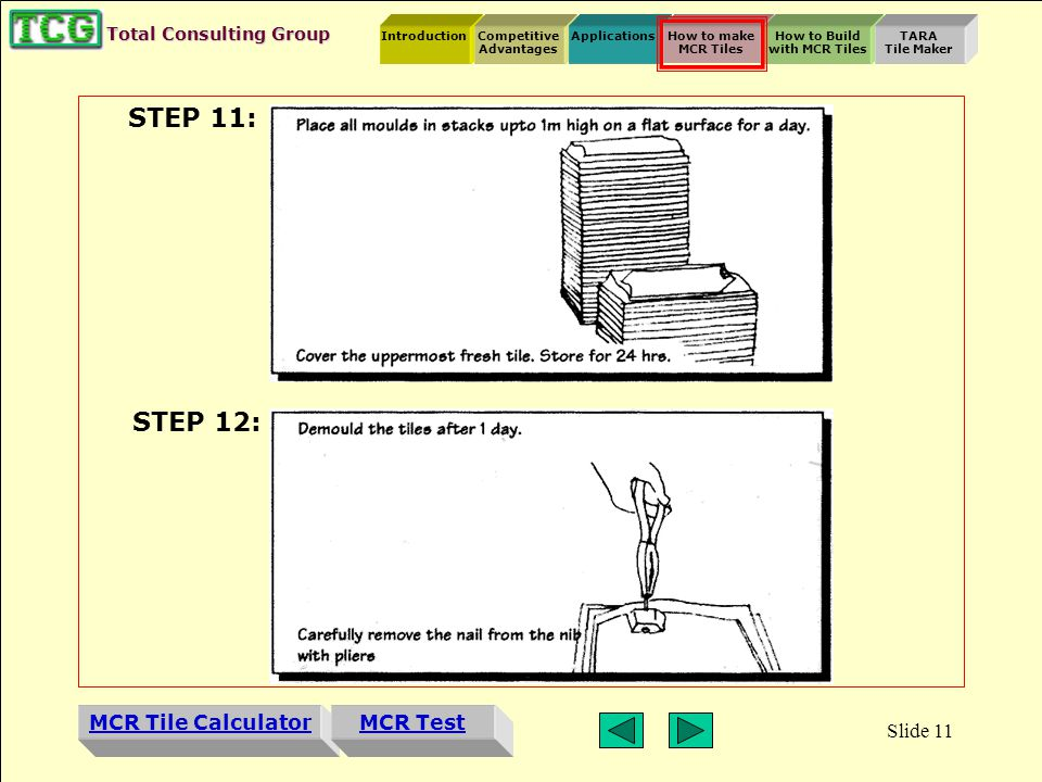 Introduction MCR Tile Calculator Competitive Advantages ApplicationsHow to make MCR Tiles How to Build with MCR Tiles TARA Tile Maker MCR Test Total Consulting Group Slide 10 STEP 9: STEP 10: