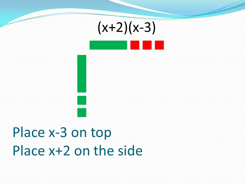 Place x-3 on top Place x+2 on the side (x+2)(x-3)