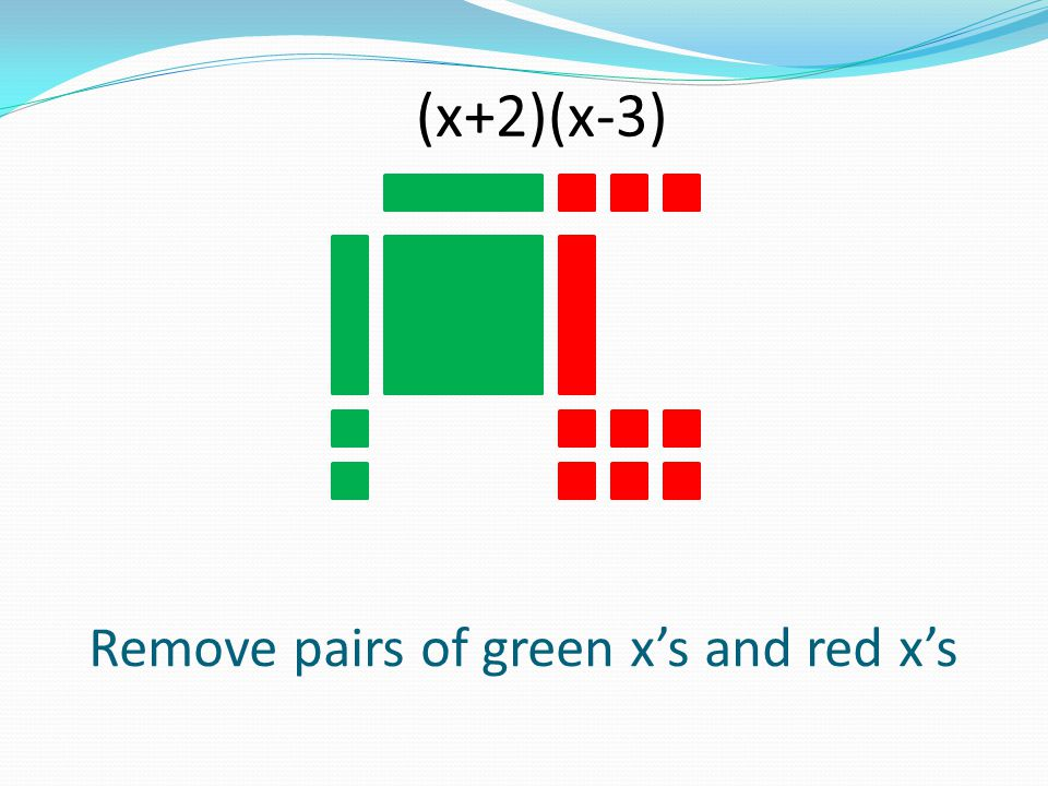 Remove pairs of green xs and red xs (x+2)(x-3)