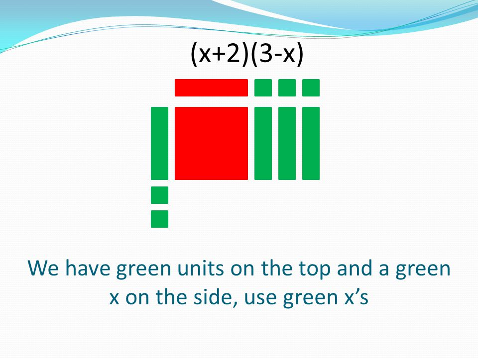 We have green units on the top and a green x on the side, use green xs (x+2)(3-x)
