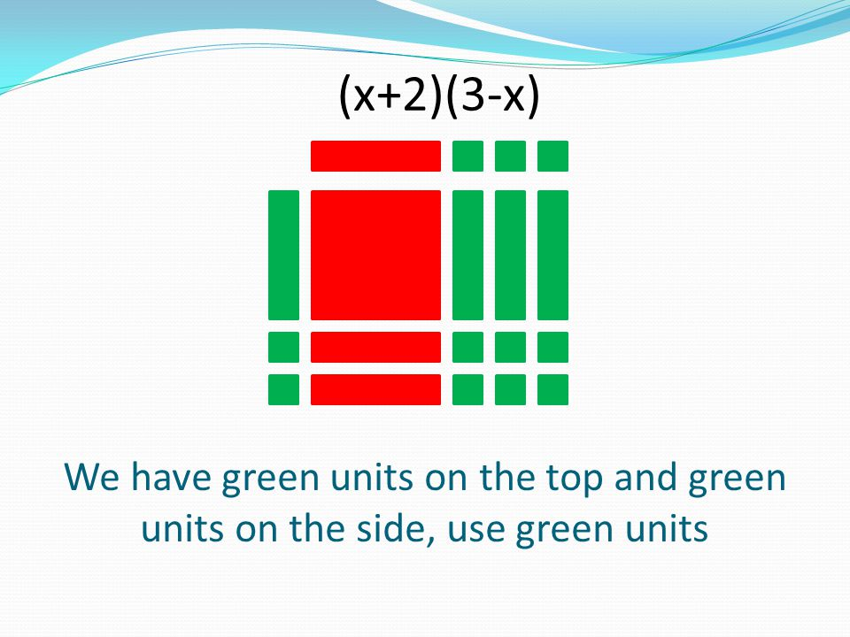 We have green units on the top and green units on the side, use green units (x+2)(3-x)